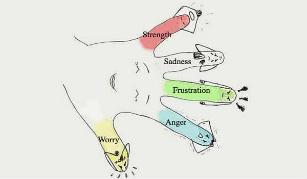 Mỗi ngón tay đại diện cảm xúc khác nhau